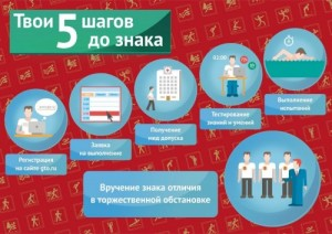 tvoi_5_shagov_navstrechu_gto-500x354